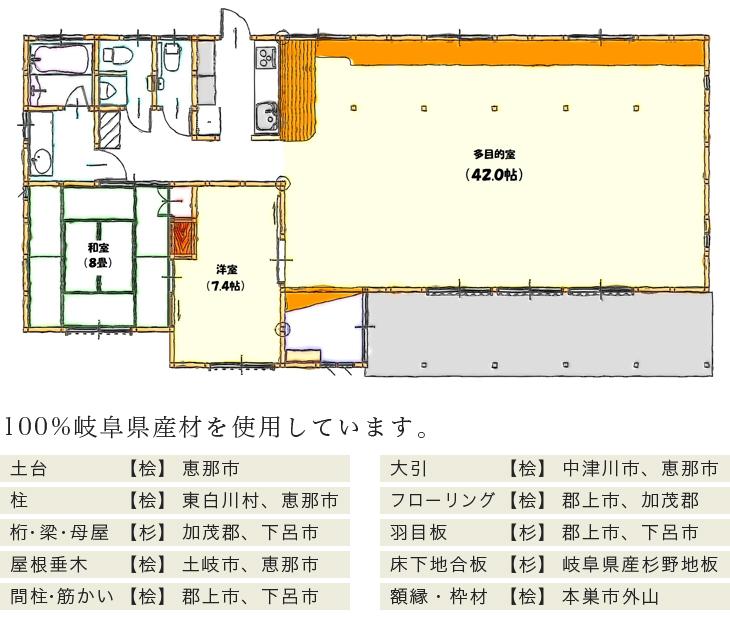 100%岐阜県産材を使用しています。